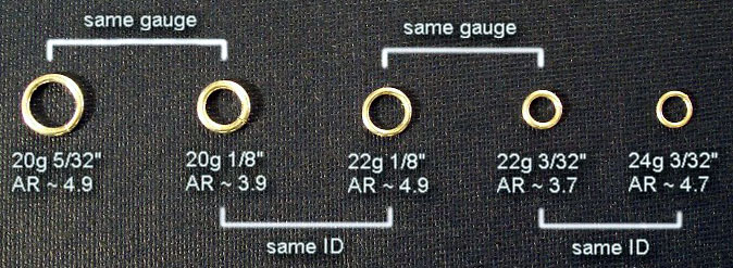 Jewelry wire gauge chart cafuiso chofu jewelry wire gauge chart keyboard keysfo Images